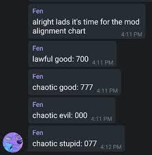 Chmod Chart