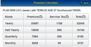 Premium Calculator Jeevan Labh Plan No 836 Premium