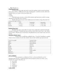 Dental Notes Template