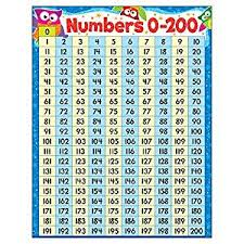 300 Number Chart Trend Enterprises Numbers 0 200 Owl Stars Learning Chart T
