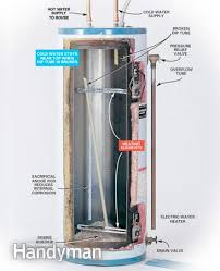 how to repair or replace defective water heater dip tubes the save water heater cutaway electric water heater details