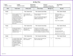 30 60 90 Day Action Plan Template 30 60 90 Business Plan Template Uatour Org