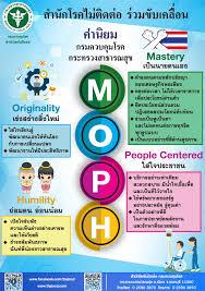 ร่วมขับเคลื่อนค่านิยมกรมควบคุมโรค MOPH 4.0 :: สำนักโรคไม่ติดต่อ กรมควบคุมโรค  กระทรวงสาธารณสุข