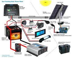 basic wire diagram of a solar electric system gratitude home Solar Wiring Diagrams For Homes use your arduino to make a tracking solar power plant makezine solar panel wiring diagram for home