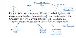 Mla Citation Detailed Mla Citation For A Book
