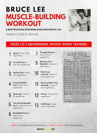 Bodybuilding Daily Routine Chart Bruce Lees Bodybuilding Workout To Pack On Serious Muscle