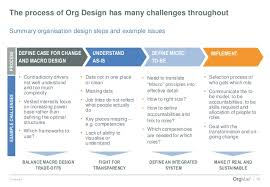 example of org orgvue hr analytics organisation design methods and challenges
