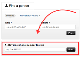 Telephone Number For Address Address For Telephone Number Lookup Under Fontanacountryinn Com