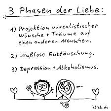 Phasen Der Liebe Comic 30 Islieb