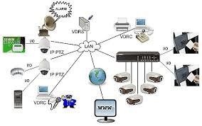 cctv camera installation diagram pdf cctv image cctv installation diagram pdf cctv auto wiring diagram schematic on cctv camera installation diagram pdf
