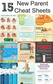 Baby Sleep Guide Chart Parenting Cheat Sheets Helpful Charts And Great Resources
