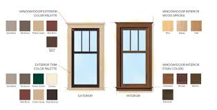 ... window frame and sash. Picture