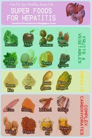 Pin On Organic Food Benefits Gardening