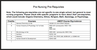 Pre Nursing Coursework     The Reed Yorke Health Professions     PDF DOWNLOAD