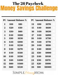 Save Money Monthly Chart 11 Fun Money Saving Challenges For 2019 Weekly Monthly