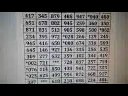 Kerala Lottery 108 Chart From 2012 To 2019 Youtube
