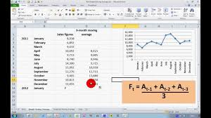 Excel Rolling Average Chart How To Calculate Simple Moving Averages In Excel 2010