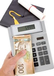 How To Pay Off Student Loans Fast Slice Ca