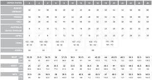 Us Swimsuit Size Chart Uk And Us Dress Size Chart Plus Sizes Google Search