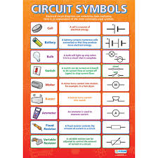 wiring diagram symbols chart the wiring diagram electrical symbol chart nilza wiring diagram