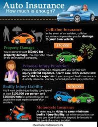 las car insurance infographic