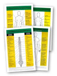 Nutritional Exam Poster Set