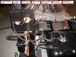 jeep yj fuel sending unit wiring jeep image wiring which is fuel supply and which is return line jeepforum com on jeep yj fuel sending 1990 jeep yj wiring diagram