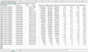 How To Build A Population Pyramid In Excel Step By Step
