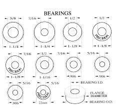 bearing sizes chart. nighthawk manufacturing inc. | bearings edmonton, ab 1-800-661-6247 bearing sizes chart a