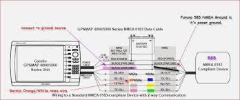 nmea 0183 wiring diagram recibosverdes org lowrance nmea wiring diagram garmin 4210 to furuno 585 nmea 0183 the hull truth boating