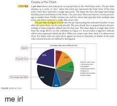 Create A Pie Chart Step 4x A Pie Chart Shows Each Data Point