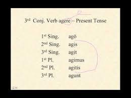 Latin 3rd Conjugation Chart 3rd Conjugation Verbs In Latin