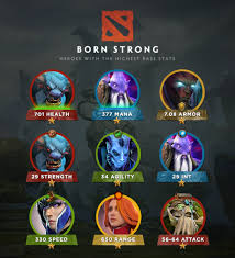 dota 2 wiki born strong heroes with highest