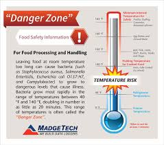 Food Temperature Chart Danger Zone Madgetech Staff Certified As Haccp Managers