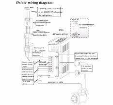 excellent thermistor wiring diagram contemporary electrical and Manual Motor Starter Wiring Diagram weg motor thermistor wiring diagram network icons ice clipart free
