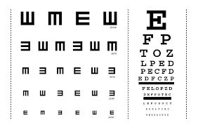 Snellen Chart Result Interpretation Eye Charts