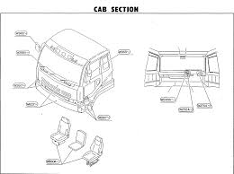 Nissan ud 3300 wiring diagram nissan ud 1400 wiring schematic at justdeskto allpapers