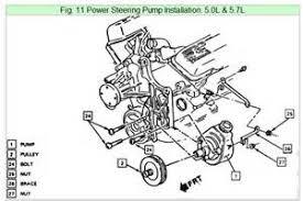 similiar chevy nova engine parts diagram keywords 305 chevy motor diagram 305 chevy motor diagram