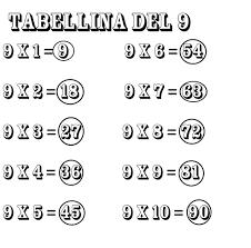 Disegno Di Tabellina Del Nove Da Colorare Per Bambini Con Tabelline