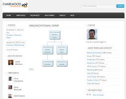 Organization Chart Simple Intranet