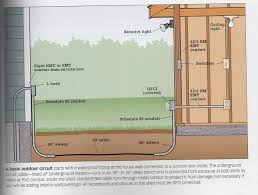 simple shed wiring diagram simple image wiring diagram 17 best images about electrical wiring cable the on simple shed wiring diagram