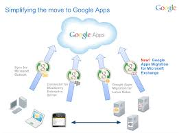 google diagram app wiring diagram expert google diagram app electrical wiring diagram google diagram app google diagram app