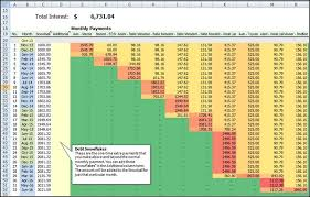 student loan caluclator student loan calculator excel spreadsheet loan repayment spreadsheet