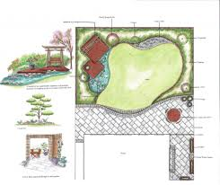 Small Picture Ideas About Garden Design Plans On Pinterest Small Best Layout