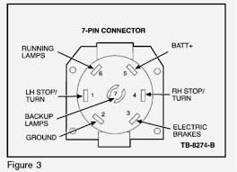 trailer 7 way rv plug wiring diagram dolgular com 7 way trailer wiring diagram at 7 Way Rv Blade Wiring Diagram