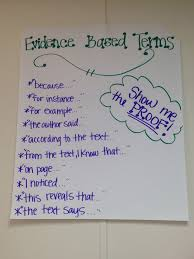 Anchor Charts For The Love Of Ela