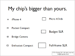 Camera Chip Chart When The Chips Are Down Measure Them Tim Gander