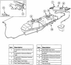 ford expedition vapor canister location questions & answers (with 2001 F150 Fuse Panel Diagram how to locate and replace vapor canister vent solenoid on 2002 4 6l ford expedition 2000 f150 fuse panel diagram