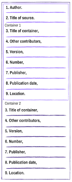 Mla 8 Citation Tools Libguides At University Of Dubuque