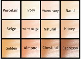 Maybelline Fit Me Foundation Shade Chart How To Choose Foundation Shade For Skin Indian Skin Tone